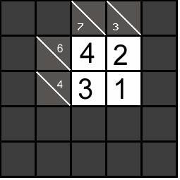 Kakuro rules and kakuro puzzle is a fun puzzle daily sudoku - Kakuro cross sums combinations table ...